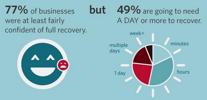 peakrecovery
